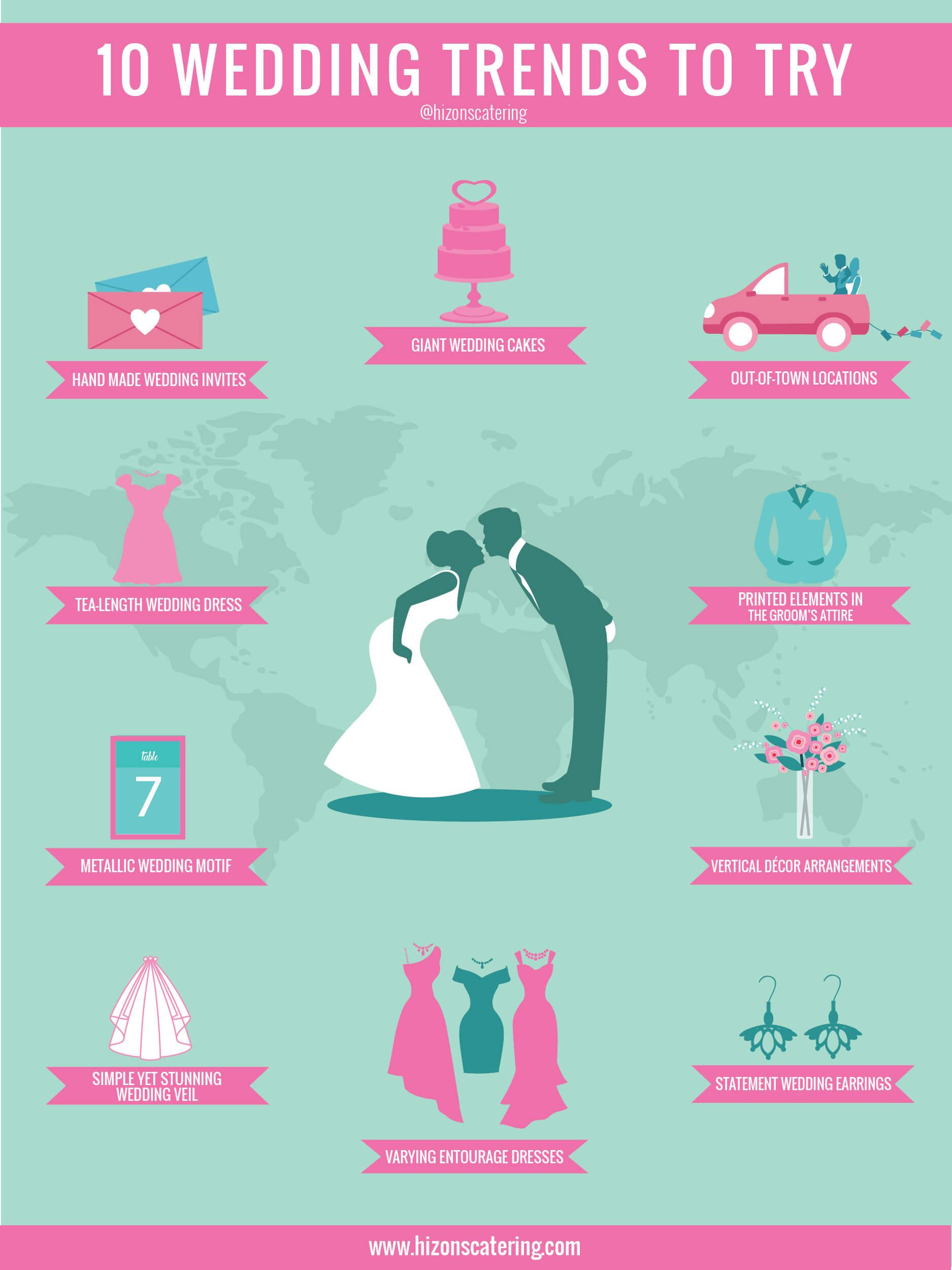 hizons catering wedding trends 2017